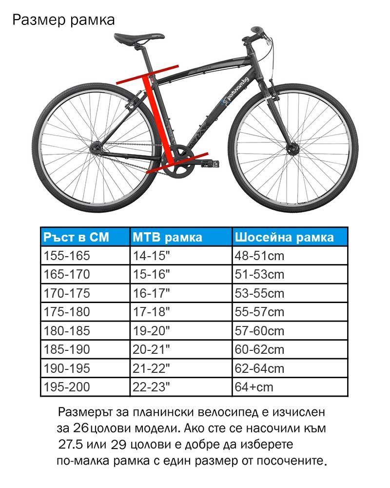 3b123e2fd54 Планински велосипед Leader 29 STL | Sportuvam.bg